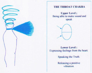 Throat-Tone